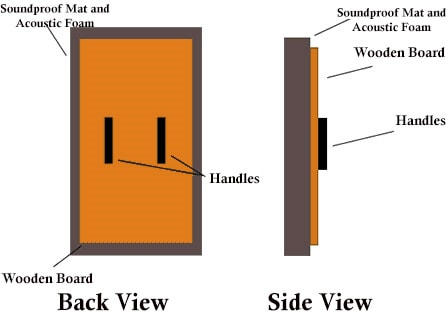 How To Soundproof A Window From Traffic Noise 7 Most